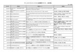 PDF資料 - 技術研究組合 NMEMS技術研究機構