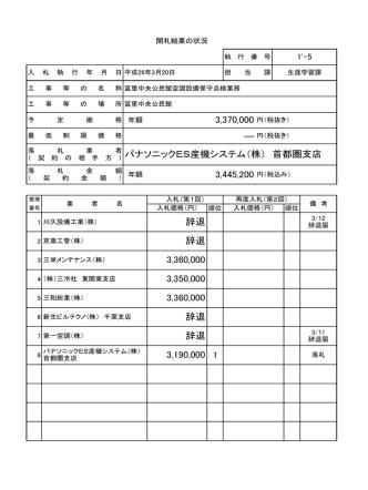 1 パナソニックES産機システム(株) 首都圏支店 辞退 辞退 3,360,000