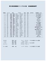 第30回 全国選抜フットサル大会 北海道選抜選手一覧