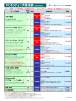 PCキッティング価格表(販売店様向け)