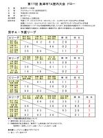 男子A・予選リーグ 第17回 魚津市TA室内大会 ドロー