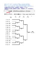 H26年 クラブチャンピオントーナメント
