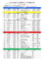 2014年 東北モトクロス選手権シリーズ 第2戦岩手大会
