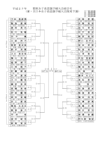 兼・全日本女子柔道選手権大会関東予選