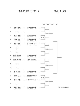 2015春14才以下女子 - 湘南ローンテニスクラブ