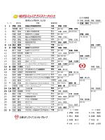 女子決勝戦 女子シングルス(1/2) 1 伊藤 沙弥 5 力石
