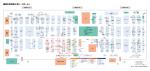 展示会場案内(東1∼3ホール) - 国際粉体工業展東京 2014