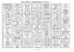 第65回大会 出場チーム一覧(PDFファイル 212.7KB)