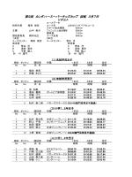 スーパーキッズ回転 - カンダハーレーシングスキー専門店 / KANDAHAR