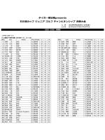 男子の部 1日目成績表;pdf