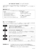 ID-5100/ID-5100D ~ファームアップについて~ 動作環境