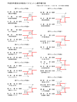 第68回 全日本総合バドミントン選手権大会 予選組合せ 掲載