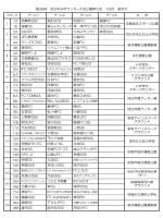 志摩総合スポーツ公園 海蔵SS 員弁運動公園運動場 箕曲SC 青山Jr