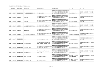 2月25日分(PDF:201KB)