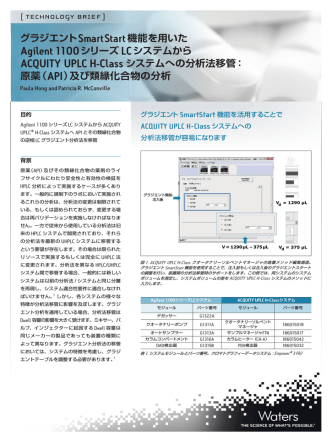 ACQUITY UPLC H-Class