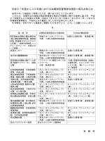 こちら - 公益財団法人 京都市体育協会