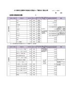 〈金属共闘連絡会議〉 - 日本労働組合総連合会
