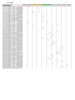 3月期2015 最終結果 1 3 1 1 1 1 1.40 福島晴 2 1 2 2 2 2 1.80 貫井