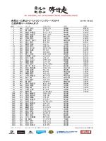 身延山・七面山トレイルランニングレース2014 七面昇龍コース36km女子