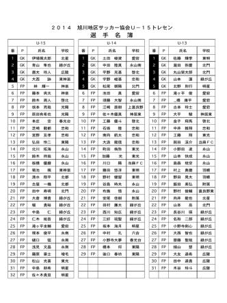 2014 第1期 U13-U15選手名簿