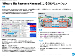 VMware Site Recovery ManagerによるDR - Hewlett