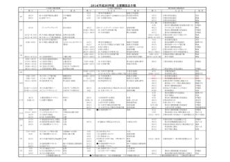 2014(平成26)年度 主要競技会日程