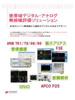狭帯域デジタル・アナログ 無線機評価ソリューション