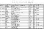 第22回 2015年ヤマハピアノコンテスト