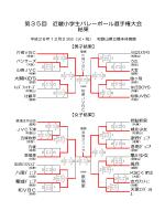 第35回 近畿小学生バレーボール選手権大会 結果
