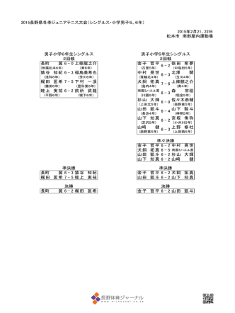 2015長野県冬季ジュニアテニス大会(シングルス・小学男子5、6年