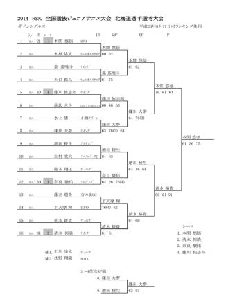 2014 RSK 全国選抜ジュニアテニス大会 北海道