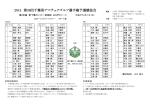 組合せ - 千葉県アマチュアゴルフ協会