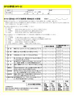 BPSD評価(NPI-Q)