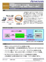 産業機器向けRS-232C変換ソリューション RL78/G1C※