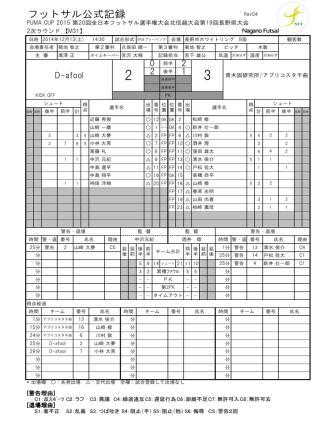 2-3 - 長野県フットサル連盟