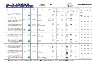 2015年 2月 学校 給食 予定 献立 表