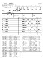 IMPリーグ報告書 マイナー