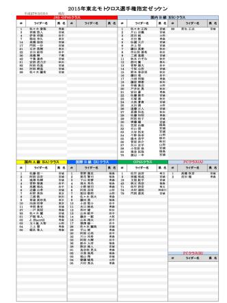 2015年東北モトクロス選手権指定ゼッケン3月5日現在