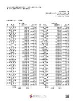 2015 中日杯争奪第56回菅平シュナイダー記念スキー大会 兼 2015 長野