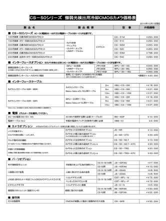 CS-50シリ-ズ 微弱光検出用冷却CMOSカメラ価格表