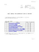 上場 ETF (管理会社:三菱 UFJ投信株式会社)
