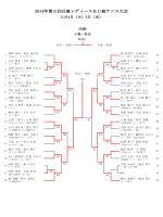 2014年第5回兵庫レディースBC級テニス大会