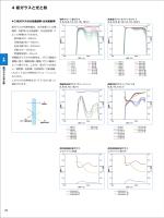 4-3. 板ガラスの分光透過率・分光反射率