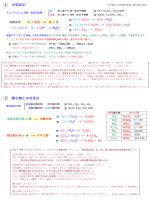 化学反応の原理 [pdf]