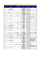 2014年度 Eチーム(3年生) 試合結果 月日 場所 TM/大会名など