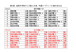 近県中学校新人大会の結果を掲載しました。
