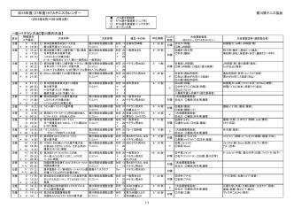 2015(27年度)KTAテニスカレンダーを掲載しました。
