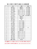 新U-12(現小5) 中部モデル地区トレセン合格者名簿