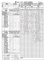 彌 日本ハンドボール協会公式記録用紙