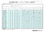ジュニアカップ男子12歳~14歳の部成績表